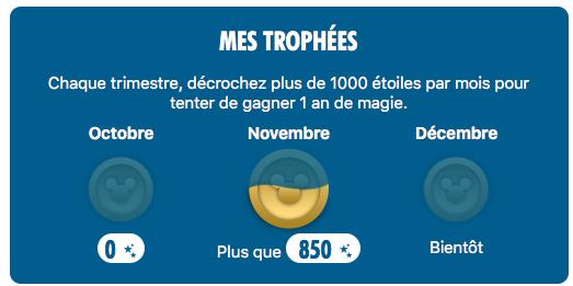 Disney Extras Trophées